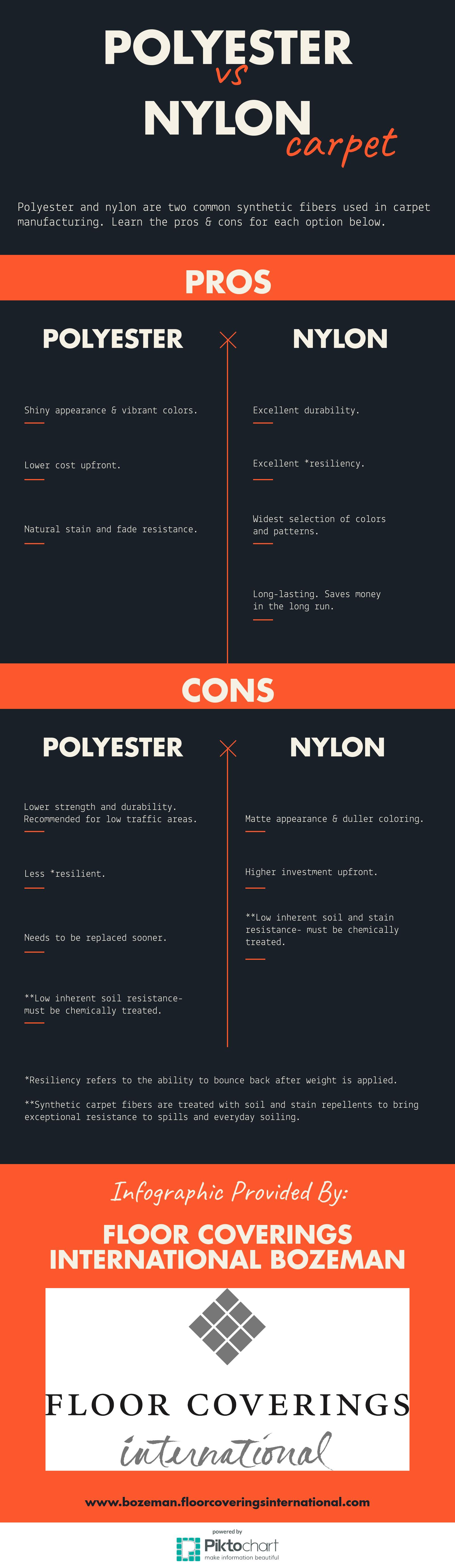 infographic: polyester vs nylon carpet